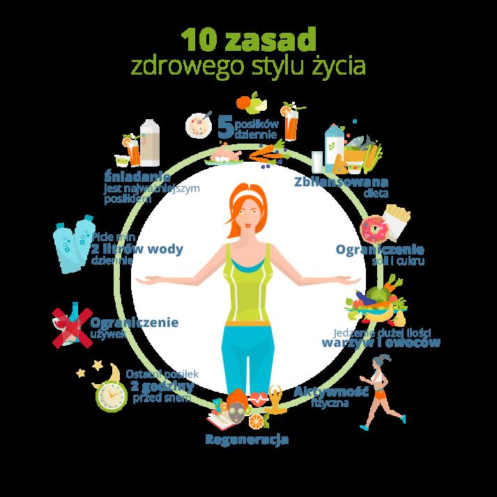Jak schudnąć i prowadzić zdrowy tryb życia