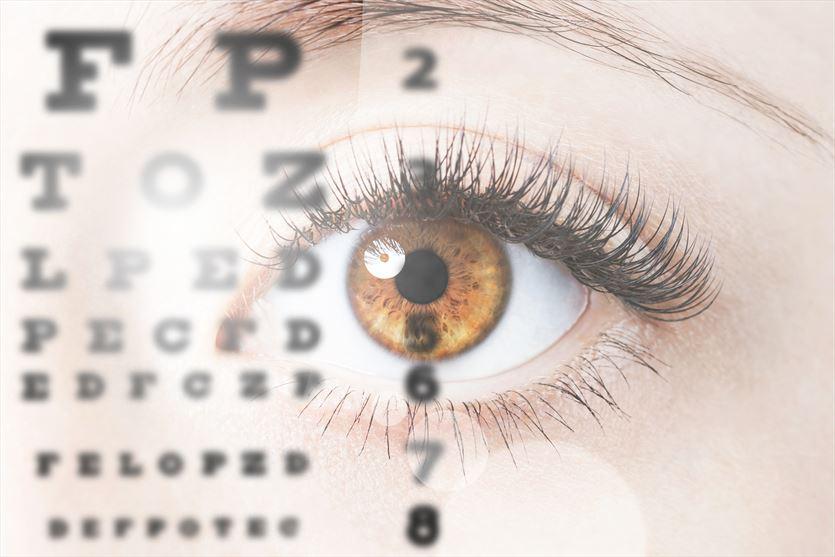 Gruntownie zbadamy Twój wzrok, Optyk Rosa, Opole