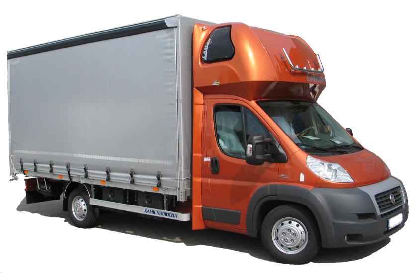 Konfigurowanie etapu pojazdu dostawczego do 3,5t