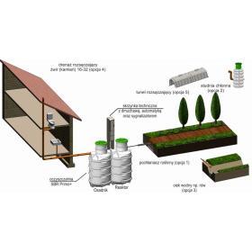 Biologiczne oczyszczalnie ścieków Bio Tek montaż oczyszczalni ścieków